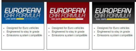 European Car Oil - Mission, TX - ED WELLIVER
